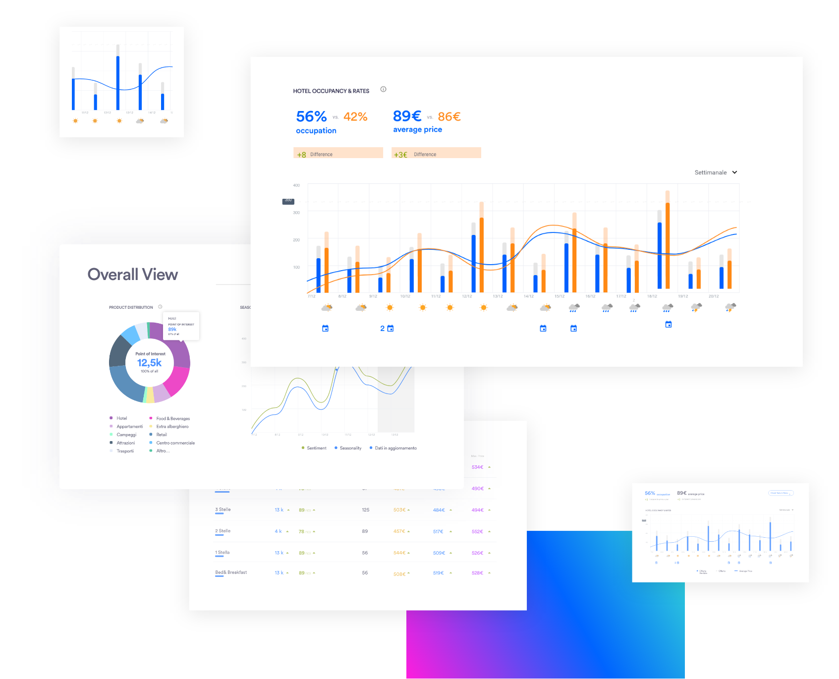 Data APpeal Studio Overview