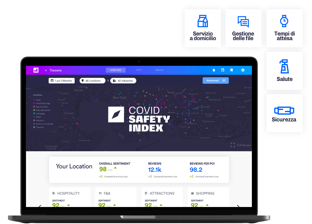 Covid Safety Index 1